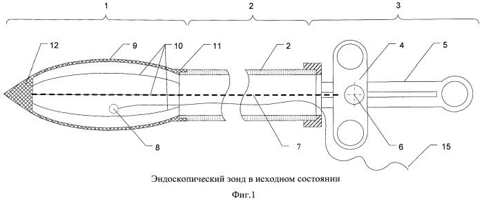 Эндоскопический зонд