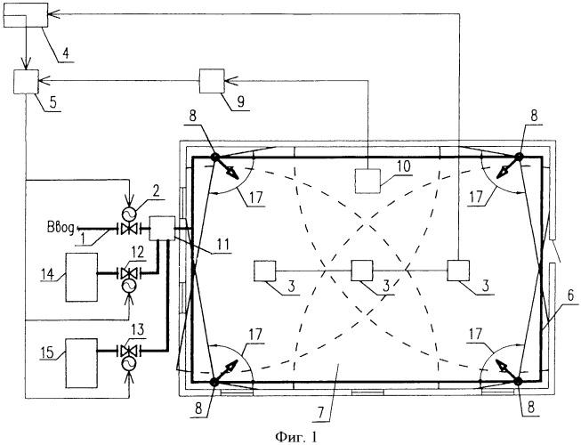 Автоматическая установка пожаротушения, увлажнения и очистки воздуха