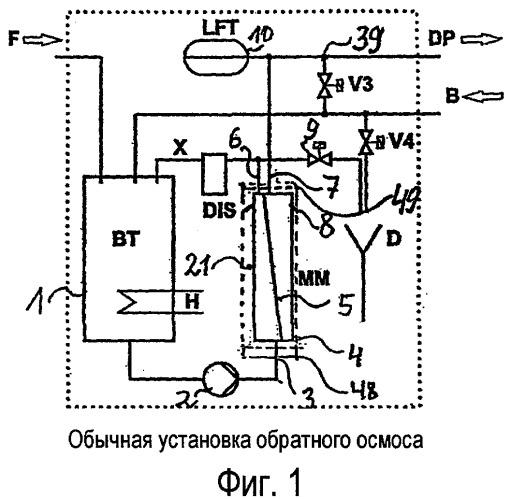 Фильтрующий модуль и его последовательное расположение в фильтрующей системе
