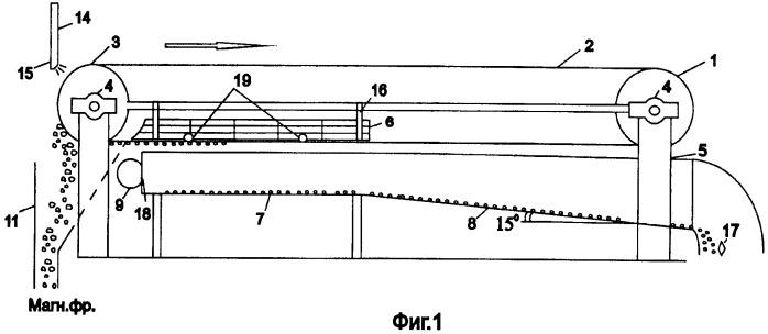 Устройство для регенерации магнетитовой суспензии