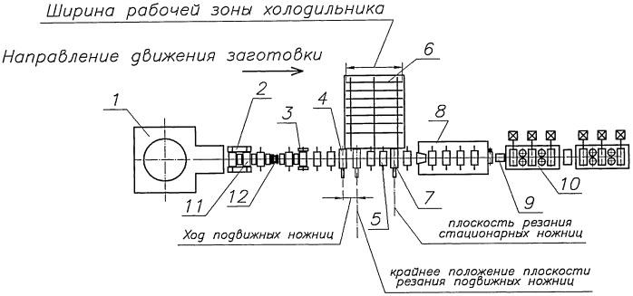 Литейно-прокатный агрегат непрерывного действия