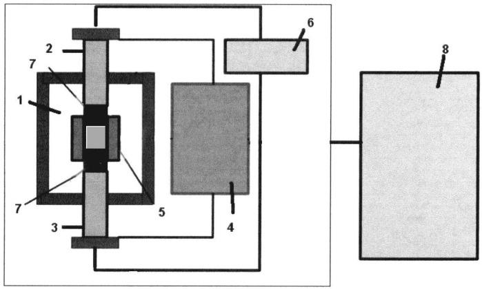 Способ изготовления электродов электродуговых плазматронов