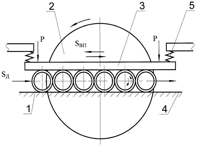 Способ двустороннего торцового шлифования цилиндрических деталей