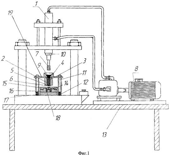 Способ и устройство для получения формованных изделий из термопластичных материалов литьем под давлением