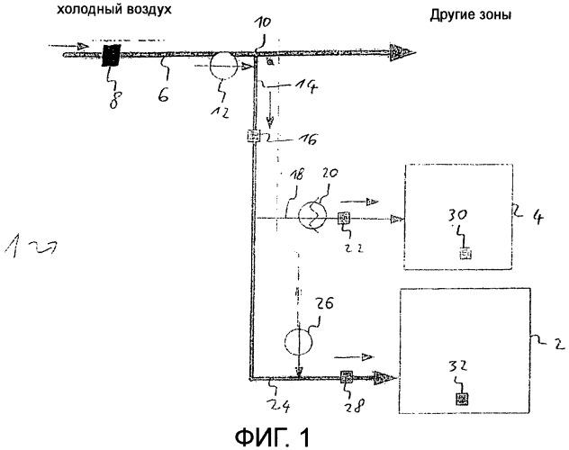 Система кондиционирования воздуха с защитой от обледенения для воздушного судна