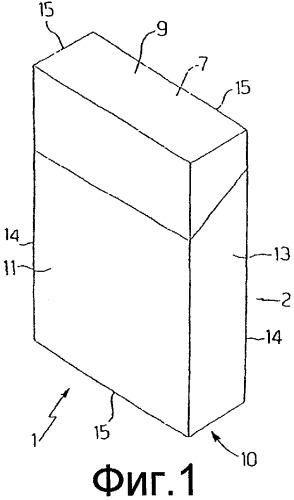 Упаковка для табачных изделий, содержащая внутреннюю упаковку с защитным отворотом, прикрепленным к шарнирной крышке