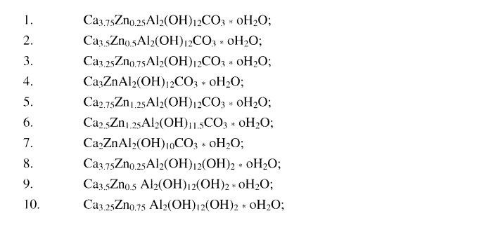 Новые цинксодержащие двойные соли кальция-алюминия
