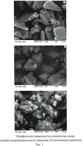 Способ получения монооксида олова в условиях гидротермально-микроволновой обработки