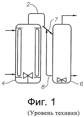 Способ и система закаливания реакции полимеризации
