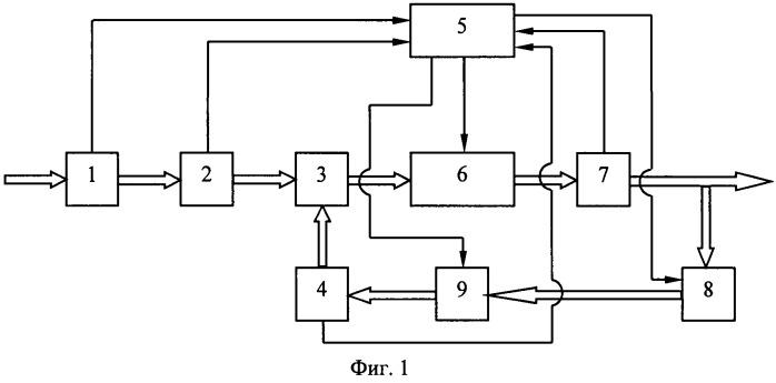 Способ кавитационной обработки жидких нефтепродуктов