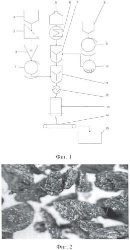 Способ брикетирования буроугольного сырья