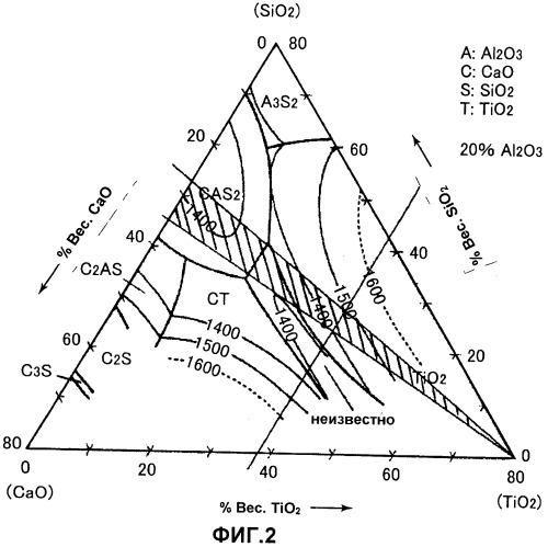 Содержащий оксид титана агломерат для получения гранулированного металлического железа
