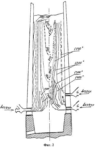 Способ получения никелевого штейна