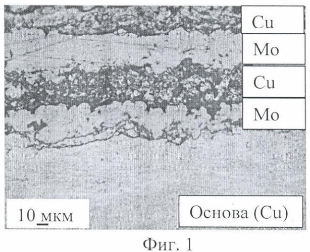 Способ нанесения на контактные поверхности электроэрозионно-стойких молибден-медных композиционных покрытий со слоистой структурой