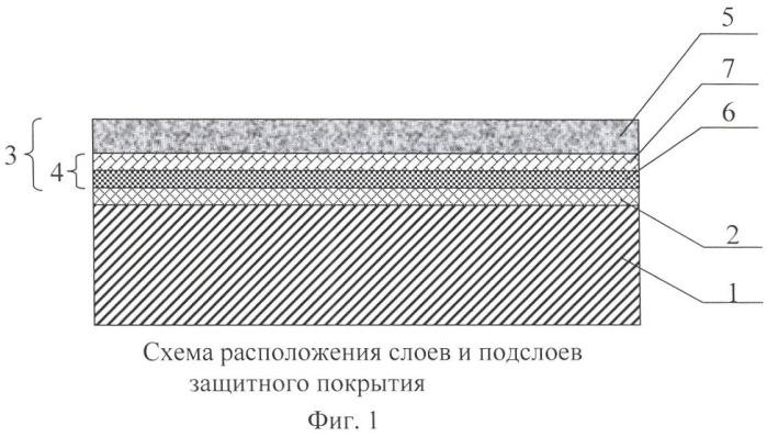 Покрытие для защиты от жидкометаллической коррозии стальной подложки
