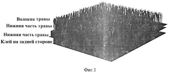 Искусственный травяной покров и способ его изготовления