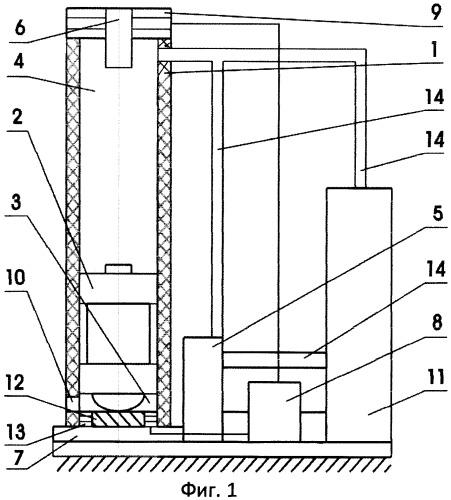 Компрессионно-вакуумная машина ударного действия (варианты)