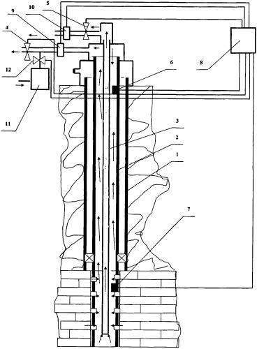 Способ автоматического регулирования режима работы газовой скважины