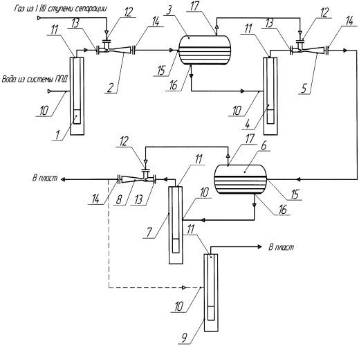 Установка водогазового воздействия на нефтяной пласт