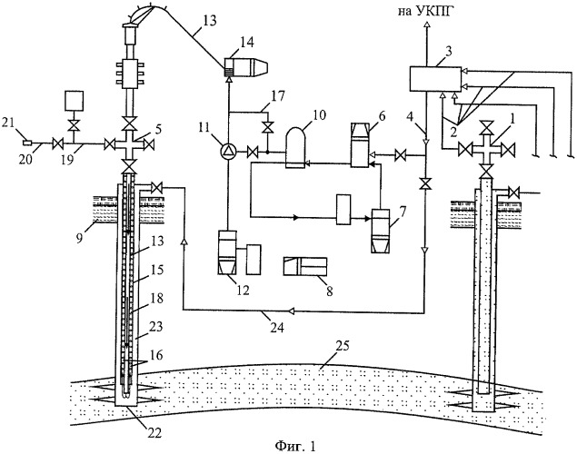 Способ освоения газовой скважины в условиях аномально низкого пластового давления (варианты)