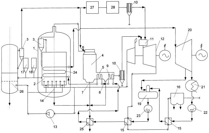 Комбинированная парогазовая установка