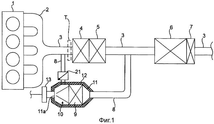 Устройство для обработки выхлопных газов двигателей внутреннего сгорания