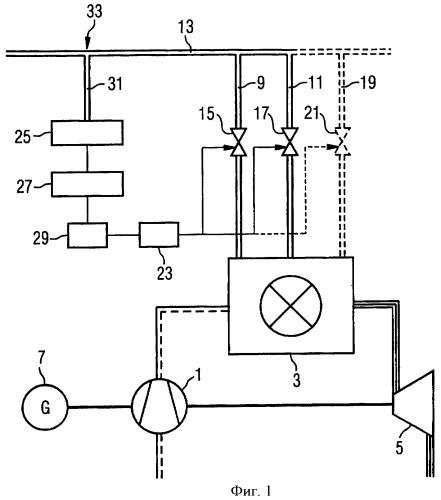 Способ и устройство для выравнивания колебаний состава топлива в газотурбинной установке