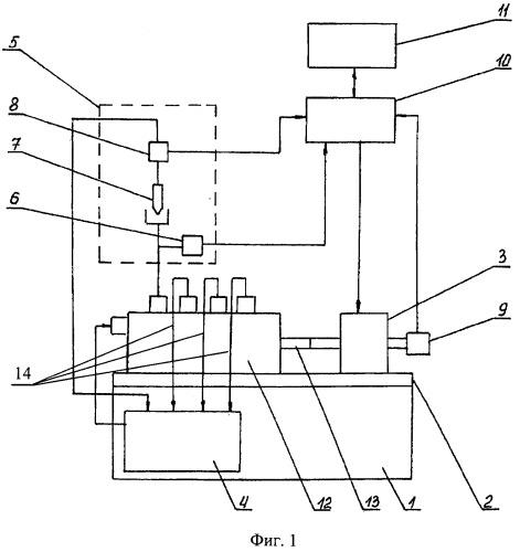 Устройство для испытания топливных насосов высокого давления