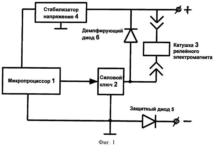 Способ управления переходным процессом включения релейного гидравлического распределителя с электромагнитным управлением и возвратной пружиной и устройство для его осуществления
