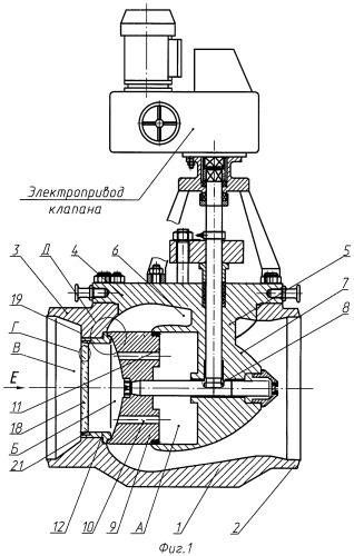 Клапан регулирующий с осевым потоком для объектов энергетики