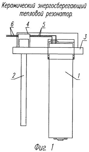 Способ получения тепловой энергии из электрической и устройство для его осуществления кутэр петрова