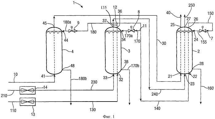 Способ и устройство для охлаждения потока углеводородов
