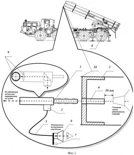 Устройство контроля выверки нулевой линии прицеливания боевой машины реактивной системы залпового огня