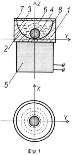 Способ определения угла наклона и устройства для его осуществления