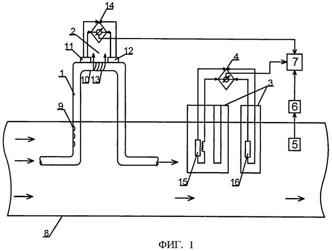 Устройство для измерения расхода газовых потоков, содержащих капельную фазу