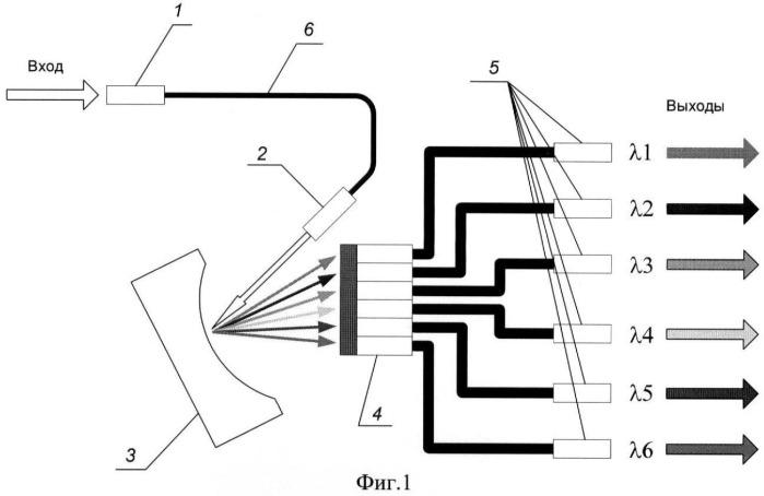 Узел разделения оптического сигнала