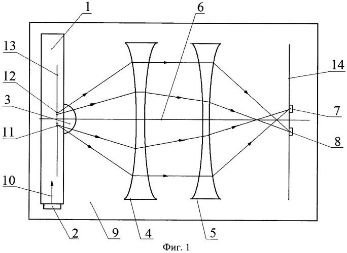 Ультразвуковой способ определения внутренних механических напряжений в конструкционных материалах