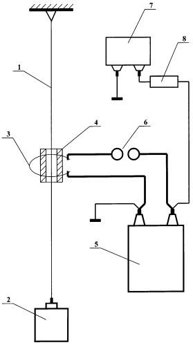 Способ регистрации обрыва ферромагнитной нити в локализованном сверхсильном магнитном поле