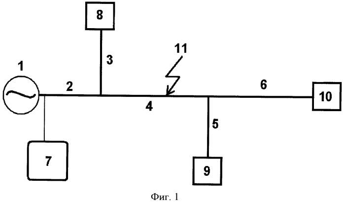Способ определения поврежденного участка и типа повреждения в электроэнергетической сети с разветвленной топологией