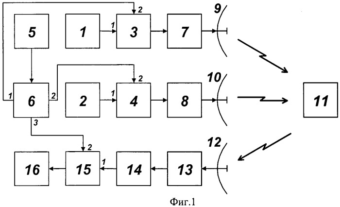 Способ обнаружения двухконтурных параметрических рассеивателей