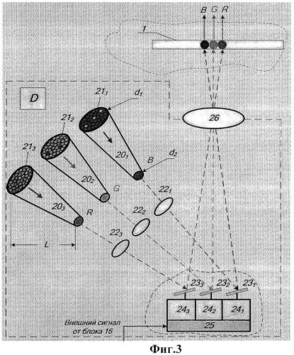 Проекционное устройство отображения видеоинформации на составном просветном экране