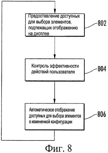 Способ, устройство и компьютерный программный продукт для изменения конфигурации доступных для выбора элементов