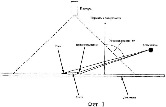 Способ и устройство для обнаружения рельефного материала