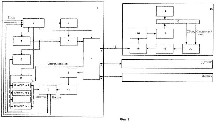 """Устройство для имитозащиты группы контролируемых объектов, подключенных по топологии """"звезда"""""""
