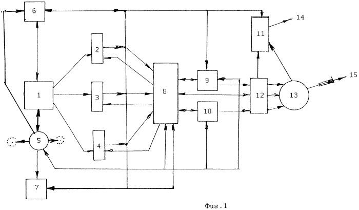 Устройство контроля при запирании и опечатывании двери