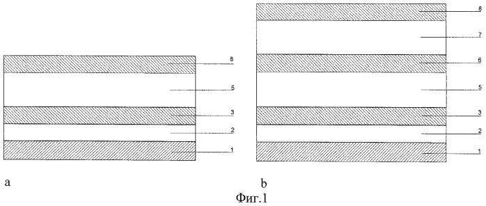 Структура и способ изготовления интегральных автоэмиссионных элементов с эмиттерами на основе наноалмазных покрытий
