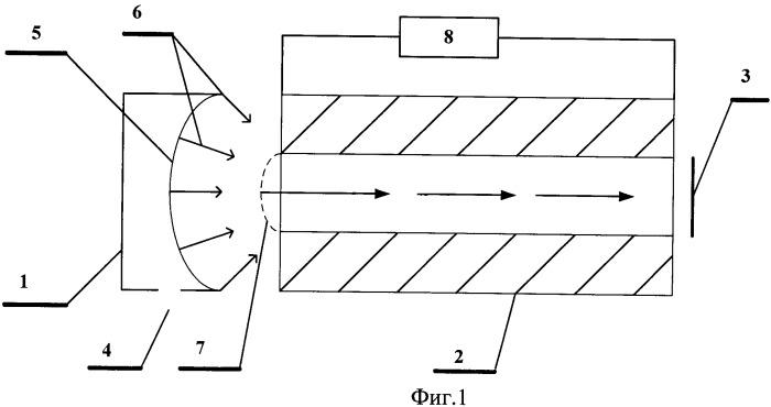 Спектрометр подвижности ионов