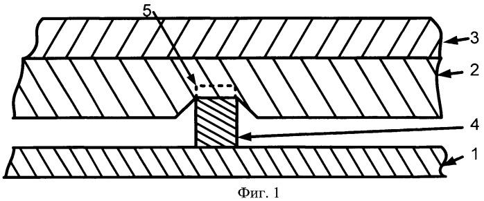 Полупроводниковый прибор с защитой областей топологии кристалла, содержащих конфиденциальные данные, от обратного проектирования