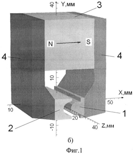 Магнитная отклоняющая система цезиевой атомно-лучевой трубки