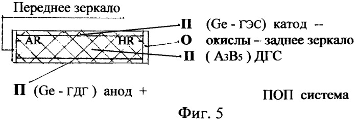 Линейка лазерных диодов